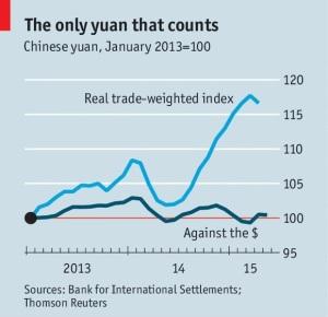 Economist - Yuan Piggybacking on US Dollar_Cropped