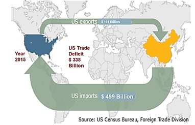China And Us Map.What S At Stake In China Us Relations An Estimate Of Jobs And Money